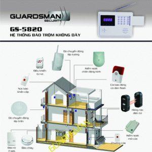 he-thong-bao-trom-khong-day-guardsman-gs-5820_s3131-1
